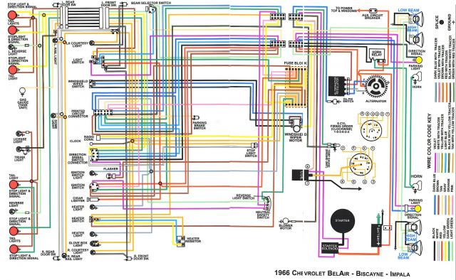 65 taillights, brakelights and reverse lights | Impalas.net | 1965 Chevy Biscayne Wiring Diagram |  | Impalas.net